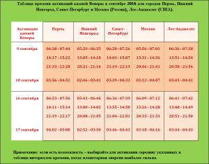 tablica-vremeni-aktivacij-kamnej-venery-v-sentyabre-2016